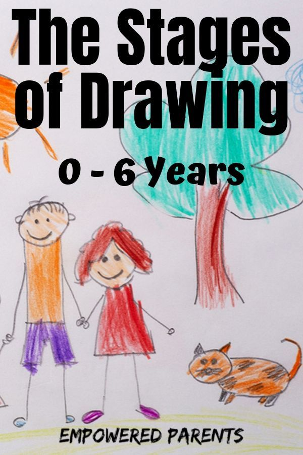 It is a picture of Lively Developmental Stages Of Drawing A Person